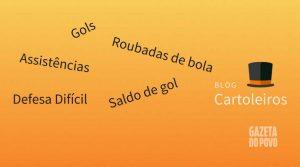 Pontuação do Cartola FC 2018.