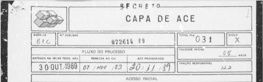 Documento secreto do SNI traz detalhes sobre investigações  contra Jair Bolsonaro