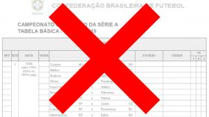 Tabela do Brasileirão tem 104 erros em 38 rodadas, aponta especialista